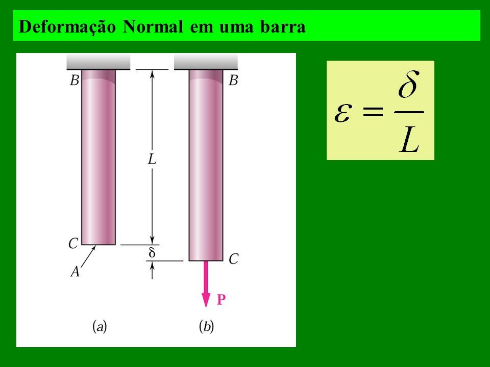 Deformação Normal em um ponto de uma barra
