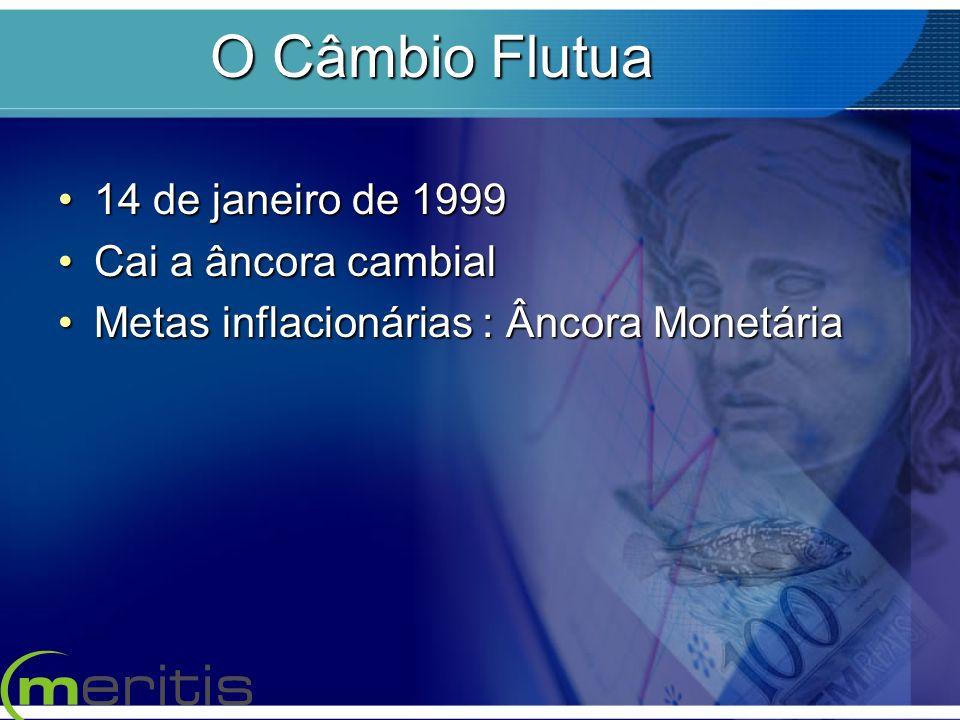 O Câmbio Flutua 14 de janeiro de 199914 de janeiro de 1999 Cai a âncora cambialCai a âncora cambial Metas inflacionárias : Âncora MonetáriaMetas infla