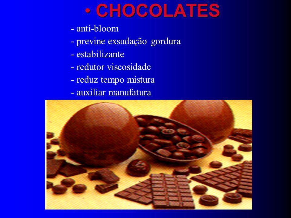 BISCOITOS BISCOITOS - emulsificante - antioxidante - auxiliar fermentação - > absorção água - auxiliar manufatura