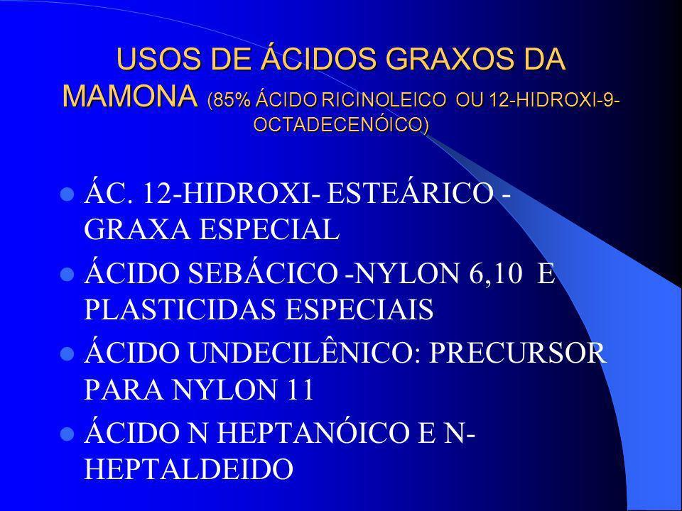 SABÕES SABÃO ÓLEO DE ARROZ: MP PARA PRODUÇÃO ORYZANOL (HIPOCOLESTEROLÊMICO) SABÃO ÓLEO DE ALGODÃO: MP PARA PRODUÇÃO GOSSIPOL (ANTICONCEPCIONAL) TODOS SABÕES: PRODUÇÃO ÁCIDOS GRAXOS QUE SERÃO DESTILADOS E VENDIDOS