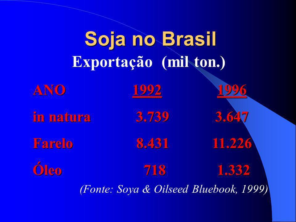 Balanço de Matéria: extração óleo de soja 1000kg:: Proteína 35,6 % e óleo 18,9 % Fonte: INFORM 2(3):202, 1991.