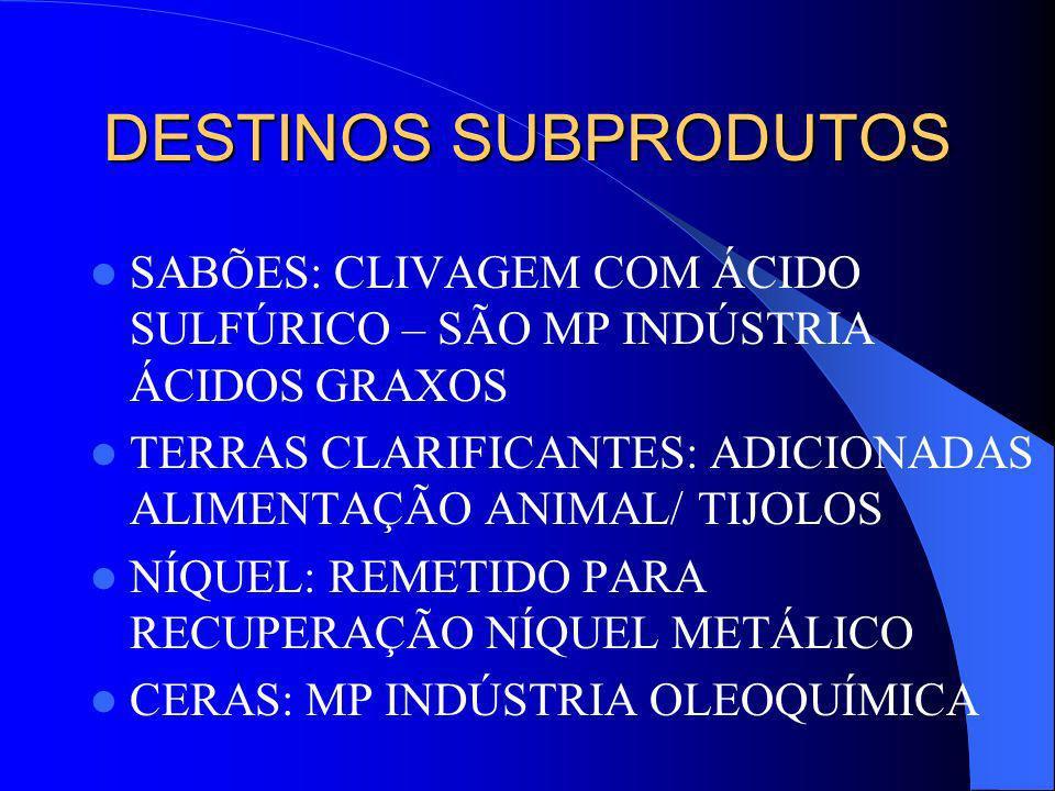 USOS DE ÁCIDOS GRAXOS DE ÓLEOS DE CÔCO ÁCIDO LAURICO- MP PARA UMA INFINIDADE DE PRODUTOS OLEOQUÍMICA-PRODUÇÃO DE ÁLCOOL GRAXO ÁCIDO CAPRÍLICO E CÁPRICO: PRODUÇÃO DE TCM- IINTRODUÇÃO CANOLA LAURATE PARA SUBSTITUIÇÃO LÁURICOS EM PAÍSES NÃO TROPICAIS