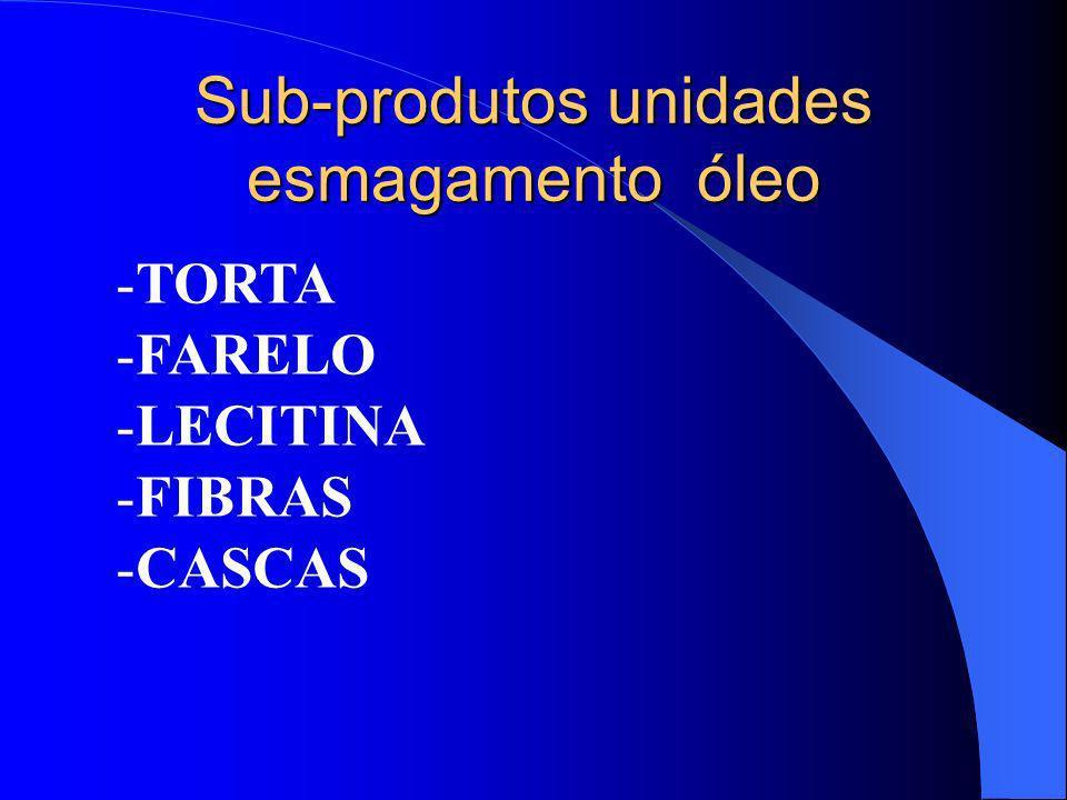 Sub-produtos unidades esmagamento óleo -TORTA -FARELO -LECITINA -FIBRAS -CASCAS