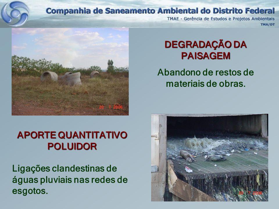 DEGRADAÇÃO DA PAISAGEM Abandono de restos de materiais de obras. APORTE QUANTITATIVO POLUIDOR Ligações clandestinas de águas pluviais nas redes de esg