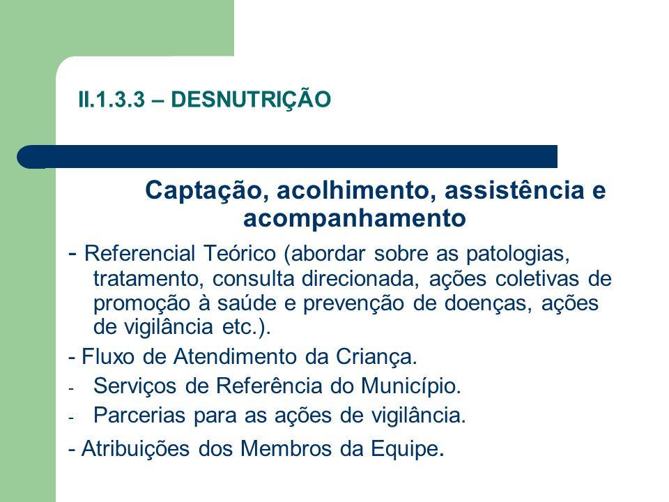 II.1.3.3 – DESNUTRIÇÃO Captação, acolhimento, assistência e acompanhamento - Referencial Teórico (abordar sobre as patologias, tratamento, consulta di