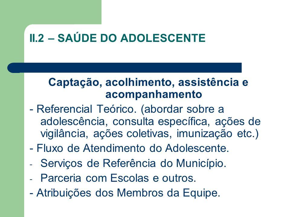 II.2 – SAÚDE DO ADOLESCENTE Captação, acolhimento, assistência e acompanhamento - Referencial Teórico. (abordar sobre a adolescência, consulta específ