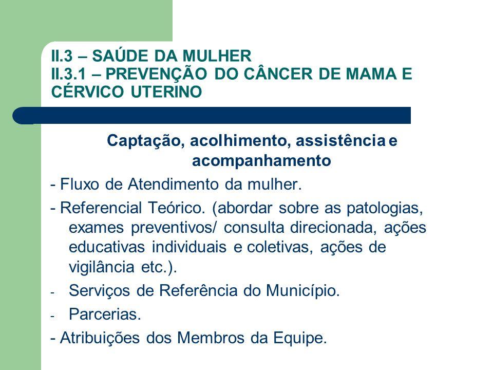 II.3 – SAÚDE DA MULHER II.3.1 – PREVENÇÃO DO CÂNCER DE MAMA E CÉRVICO UTERINO Captação, acolhimento, assistência e acompanhamento - Fluxo de Atendimen