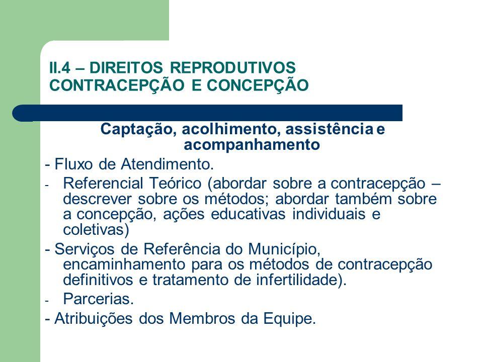 II.4 – DIREITOS REPRODUTIVOS CONTRACEPÇÃO E CONCEPÇÃO Captação, acolhimento, assistência e acompanhamento - Fluxo de Atendimento. - Referencial Teóric
