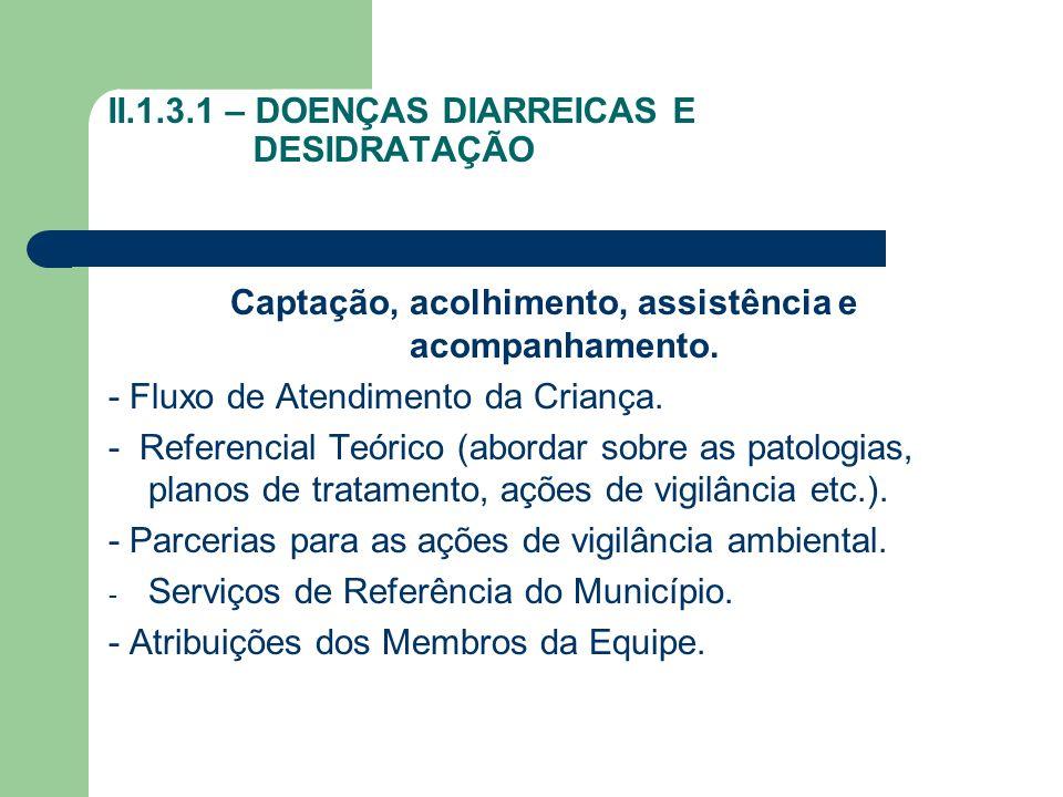 II.1.3.1 – DOENÇAS DIARREICAS E DESIDRATAÇÃO Captação, acolhimento, assistência e acompanhamento. - Fluxo de Atendimento da Criança. - Referencial Teó