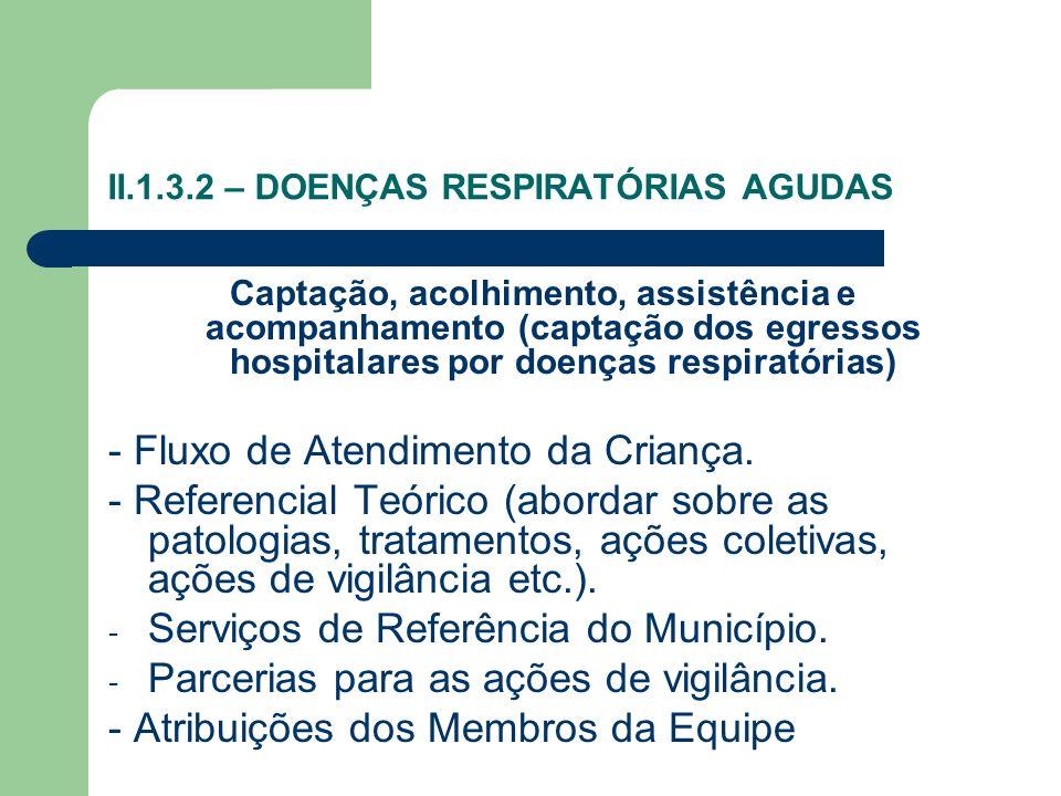 II.1.3.2 – DOENÇAS RESPIRATÓRIAS AGUDAS Captação, acolhimento, assistência e acompanhamento (captação dos egressos hospitalares por doenças respiratór