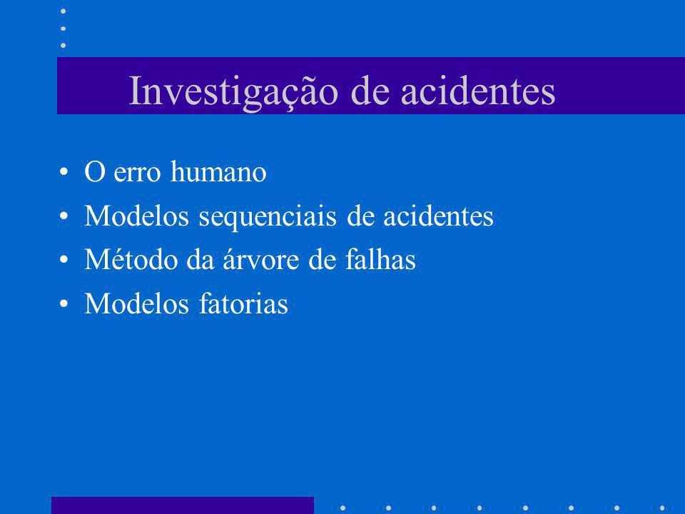 Investigação de acidentes O erro humano Modelos sequenciais de acidentes Método da árvore de falhas Modelos fatorias