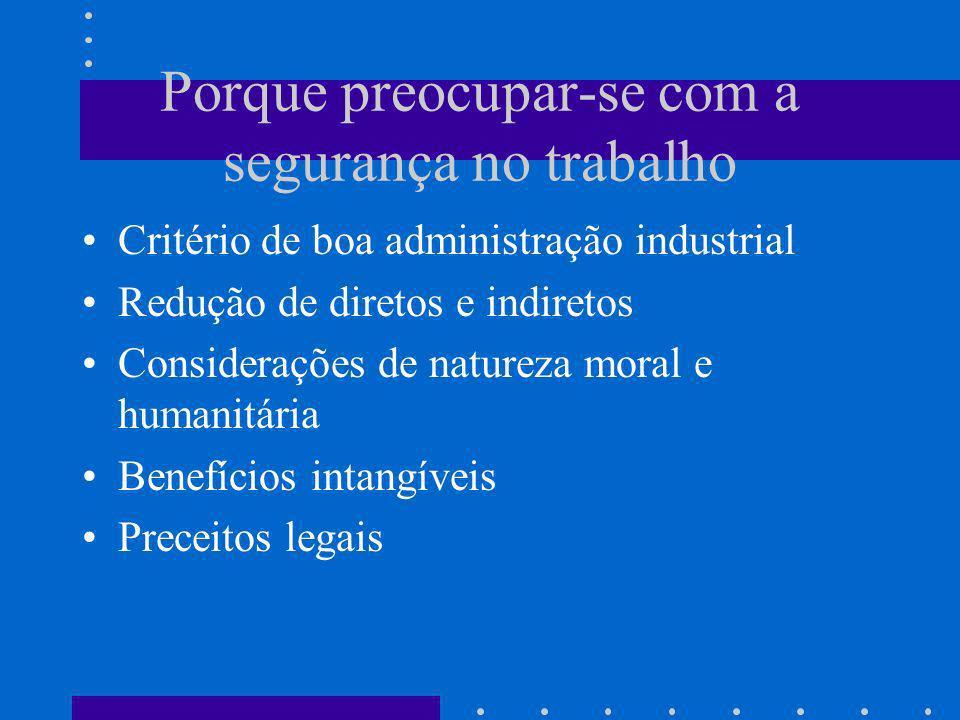 Normas legais de prevenção de acidentes Inexistência inicial de responsabilidade por parte dos empregadores Primeira lei em 1913 nos EUA, no Brasil com a CLT em 1943 Estabelece as responsabilidades dos acidentes de trabalho e prevenções Disposição de maior importância é criação da CIPA
