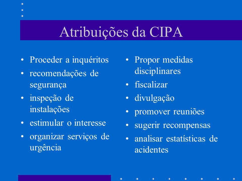 Atribuições da CIPA Proceder a inquéritos recomendações de segurança inspeção de instalações estimular o interesse organizar serviços de urgência Prop