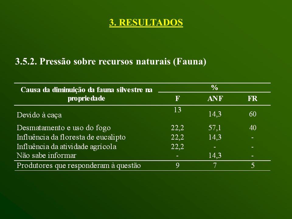 3.5.2. Pressão sobre recursos naturais (Fauna) 3. RESULTADOS