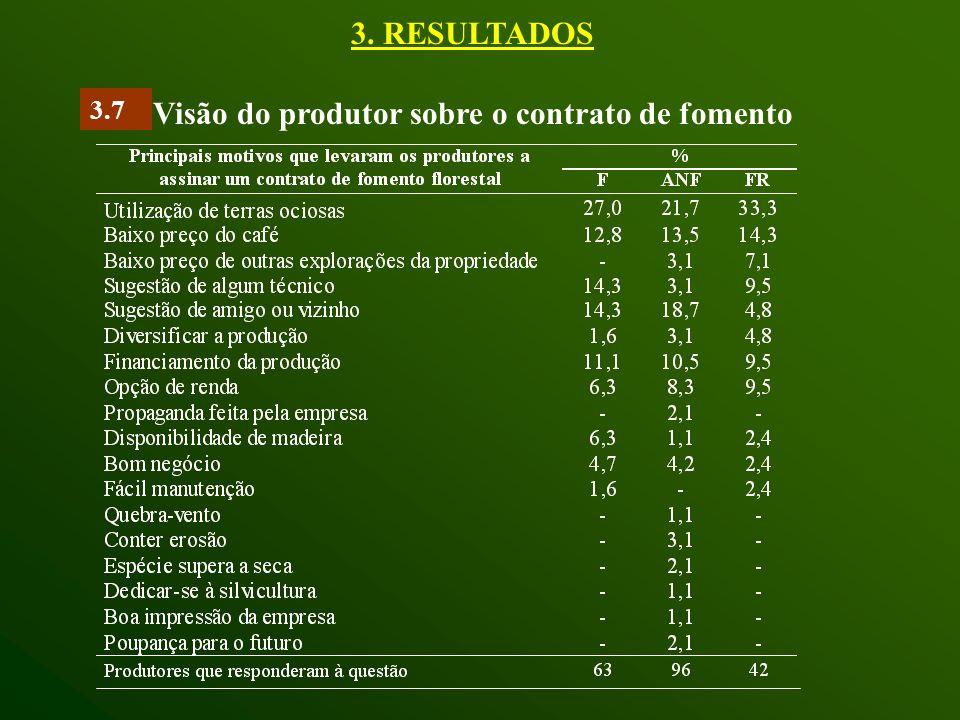 5.7. Visão do produtor sobre o contrato de fomento 3. RESULTADOS 3.7