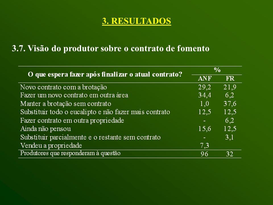 3.7. Visão do produtor sobre o contrato de fomento 3. RESULTADOS