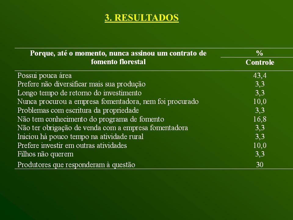 3. RESULTADOS