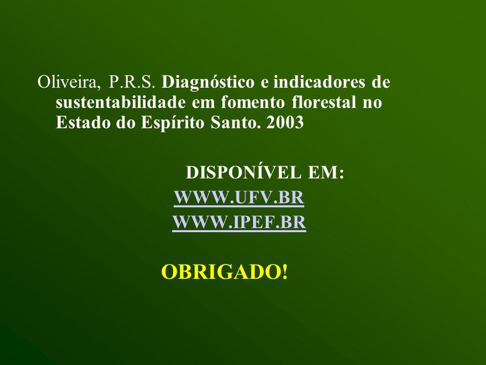 Oliveira, P.R.S. Diagnóstico e indicadores de sustentabilidade em fomento florestal no Estado do Espírito Santo. 2003 DISPONÍVEL EM: WWW.UFV.BR WWW.IP