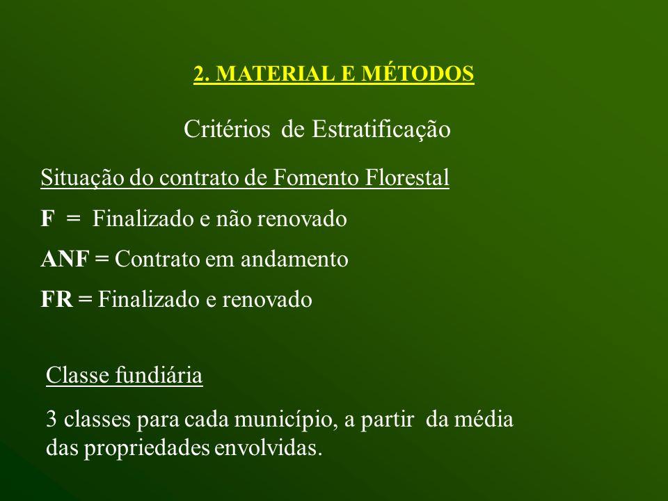 Situação do contrato de Fomento Florestal F = Finalizado e não renovado ANF = Contrato em andamento FR = Finalizado e renovado Classe fundiária 3 clas