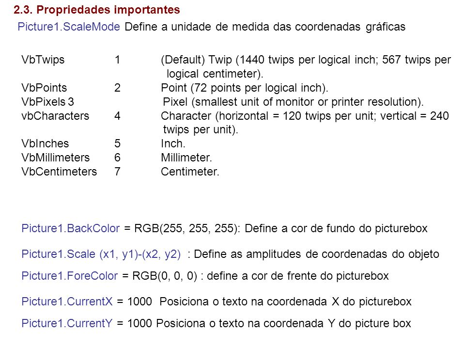 Picture1.ScaleMode Define a unidade de medida das coordenadas gráficas VbTwips1(Default) Twip (1440 twips per logical inch; 567 twips per logical cent