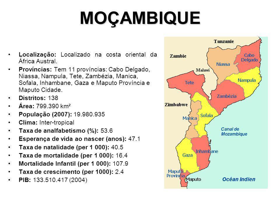MOÇAMBIQUE Localização: Localizado na costa oriental da África Austral. Províncias: Tem 11 províncias: Cabo Delgado, Niassa, Nampula, Tete, Zambézia,
