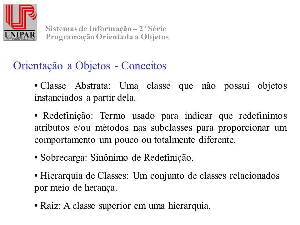 Sistemas de Informação – 2ª Série Programação Orientada a Objetos Orientação a Objetos - Conceitos Classe Abstrata: Uma classe que não possui objetos