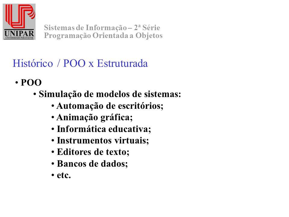 Sistemas de Informação – 2ª Série Programação Orientada a Objetos Histórico / POO x Estruturada POO Simulação de modelos de sistemas: Automação de esc