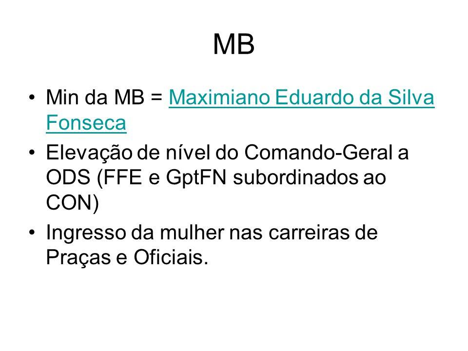 MB Min da MB = Maximiano Eduardo da Silva FonsecaMaximiano Eduardo da Silva Fonseca Elevação de nível do Comando-Geral a ODS (FFE e GptFN subordinados