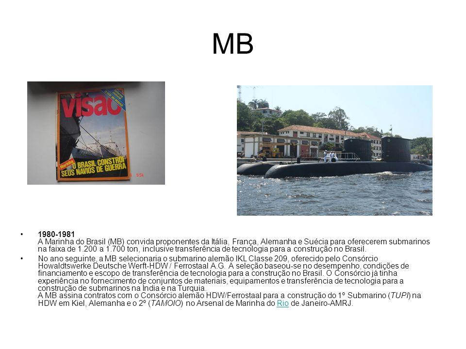 MB 1980-1981 A Marinha do Brasil (MB) convida proponentes da Itália, França, Alemanha e Suécia para oferecerem submarinos na faixa de 1.200 a 1.700 to