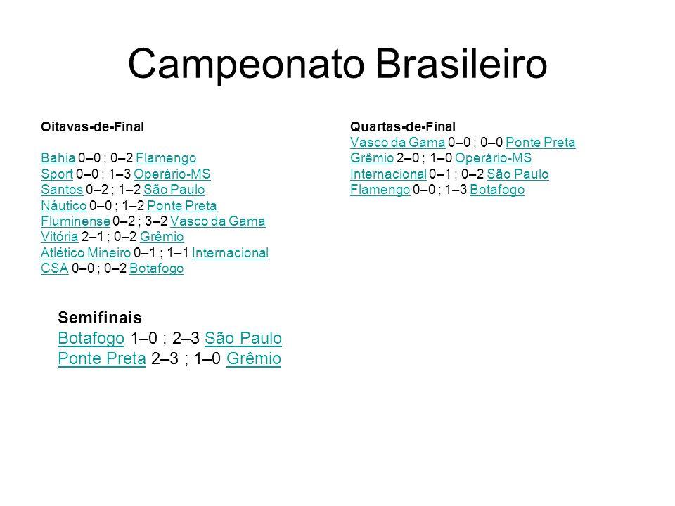 Campeonato Brasileiro Oitavas-de-Final BahiaBahia 0–0 ; 0–2 FlamengoFlamengo SportSport 0–0 ; 1–3 Operário-MSOperário-MS SantosSantos 0–2 ; 1–2 São Pa
