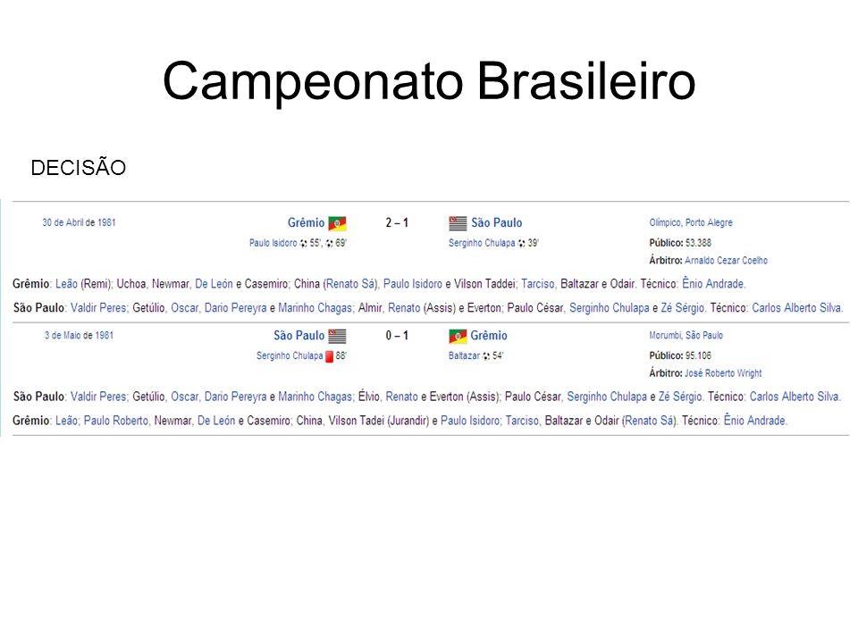 Campeonato Brasileiro DECISÃO