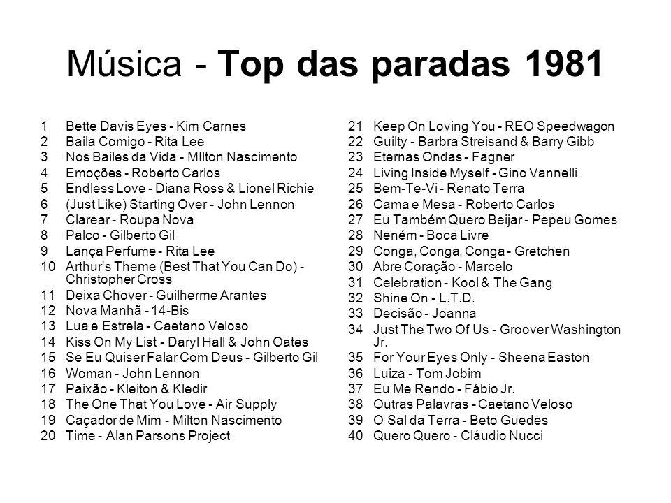 Música - Top das paradas 1981 1Bette Davis Eyes - Kim Carnes 2Baila Comigo - Rita Lee 3Nos Bailes da Vida - MIlton Nascimento 4Emoções - Roberto Carlo