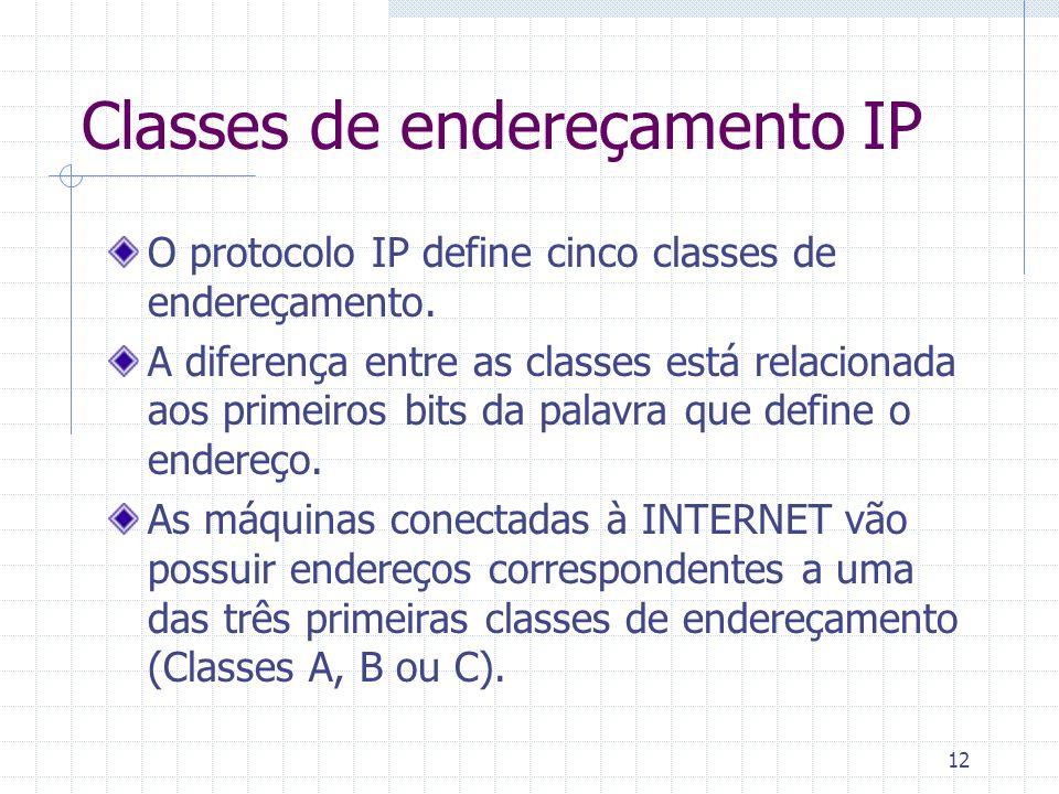 12 Classes de endereçamento IP O protocolo IP define cinco classes de endereçamento. A diferença entre as classes está relacionada aos primeiros bits