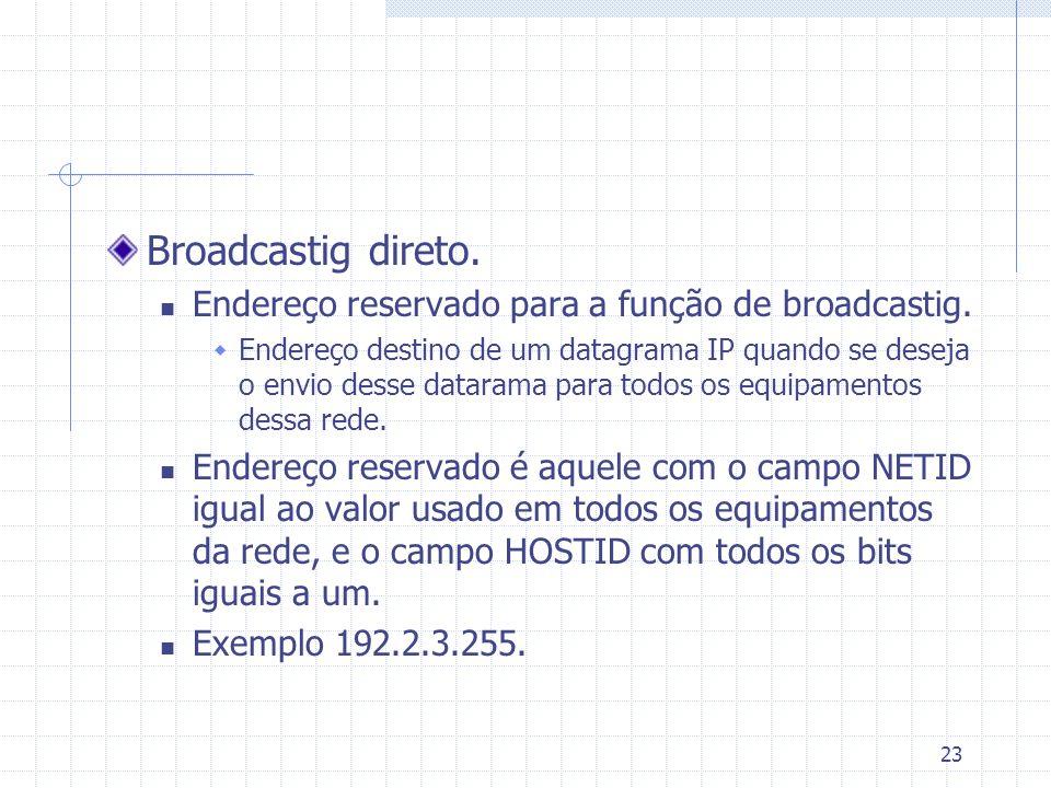 23 Broadcastig direto. Endereço reservado para a função de broadcastig. Endereço destino de um datagrama IP quando se deseja o envio desse datarama pa