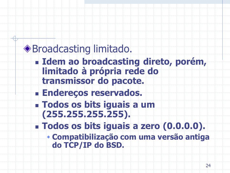 24 Broadcasting limitado. Idem ao broadcasting direto, porém, limitado à própria rede do transmissor do pacote. Endereços reservados. Todos os bits ig