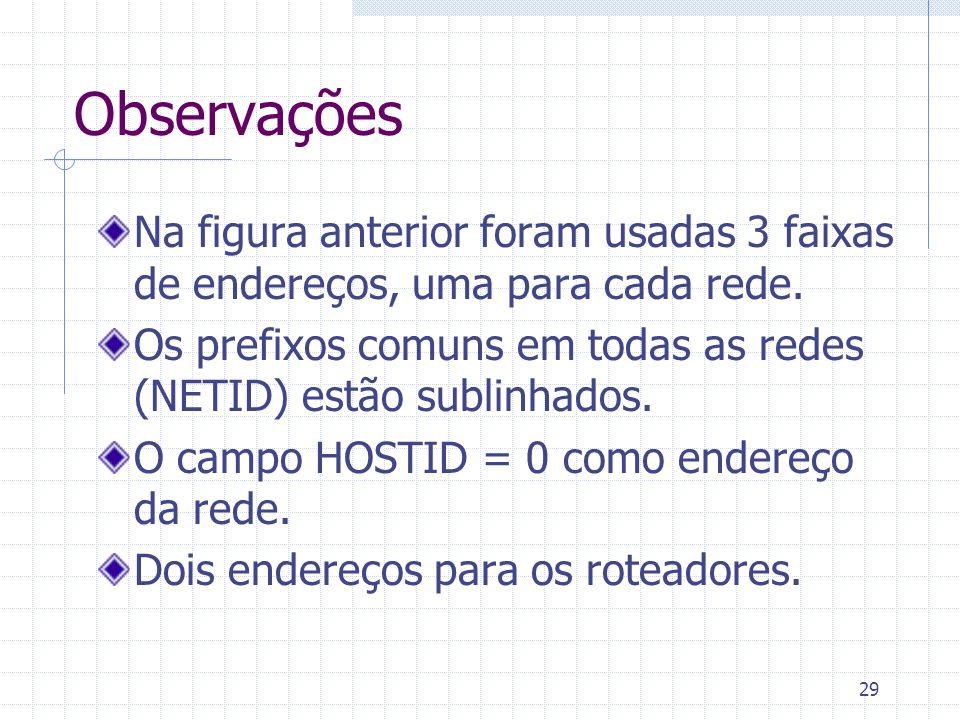 29 Observações Na figura anterior foram usadas 3 faixas de endereços, uma para cada rede. Os prefixos comuns em todas as redes (NETID) estão sublinhad