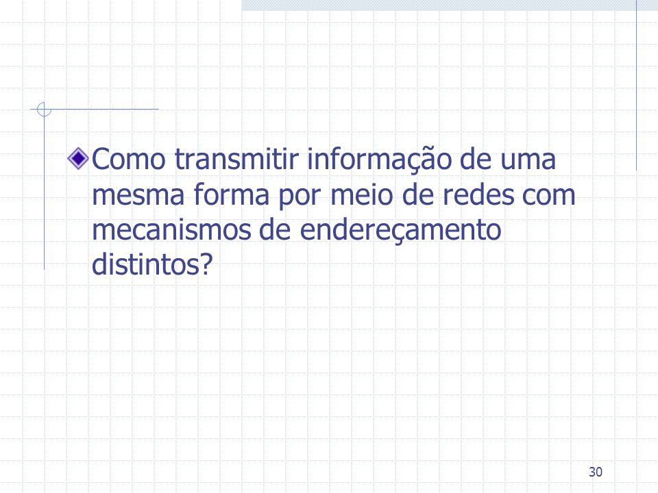 30 Como transmitir informação de uma mesma forma por meio de redes com mecanismos de endereçamento distintos?
