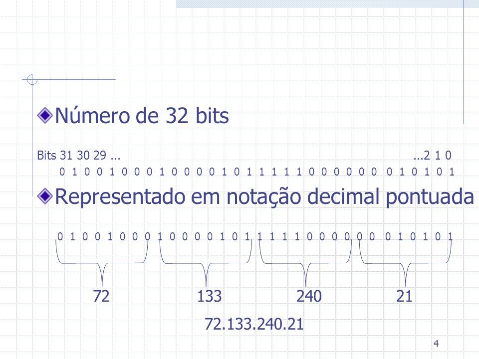 4 Número de 32 bits Bits 31 30 29......2 1 0 0 1 0 0 1 0 0 0 1 0 0 0 0 1 0 1 1 1 1 1 0 0 0 0 0 0 0 1 0 1 0 1 Representado em notação decimal pontuada