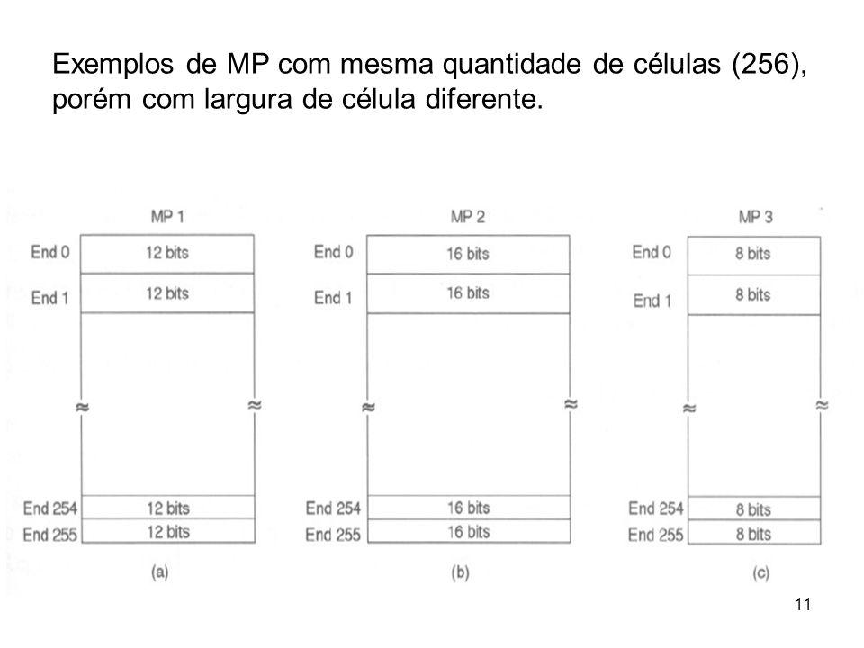 Exemplos de MP com mesma quantidade de células (256), porém com largura de célula diferente. 11