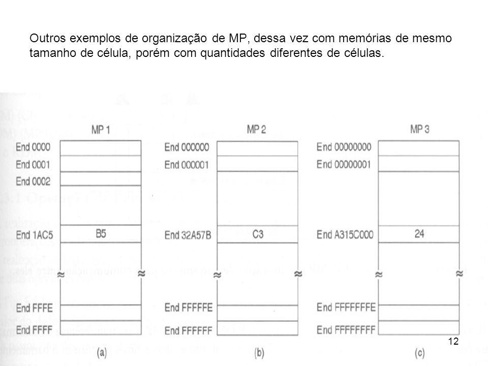 Outros exemplos de organização de MP, dessa vez com memórias de mesmo tamanho de célula, porém com quantidades diferentes de células. 12