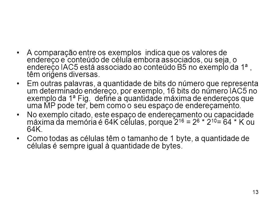 A comparação entre os exemplos indica que os valores de endereço e conteúdo de célula embora associados, ou seja, o endereço IAC5 está associado ao co