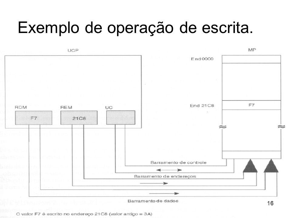 Exemplo de operação de escrita. 16