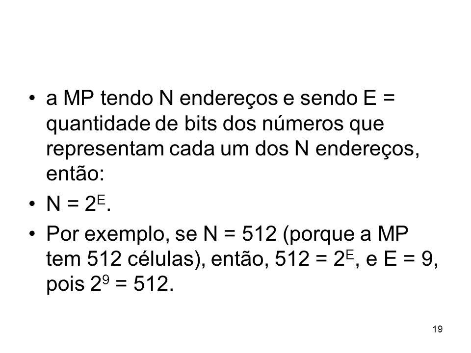 a MP tendo N endereços e sendo E = quantidade de bits dos números que representam cada um dos N endereços, então: N = 2 E. Por exemplo, se N = 512 (po