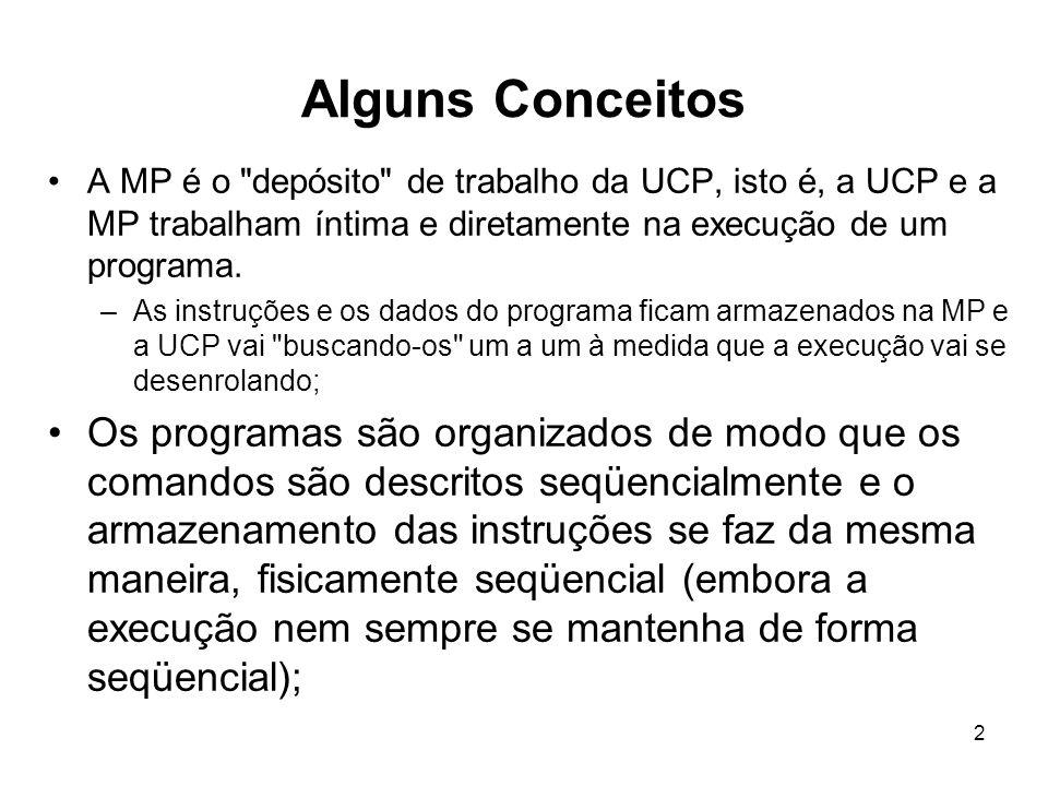 Palavra É a unidade de informação do sistema UCP / MP que deve representar o valor de um número (um dado) ou uma instrução de máquina.