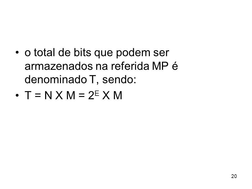 o total de bits que podem ser armazenados na referida MP é denominado T, sendo: T = N X M = 2 E X M 20