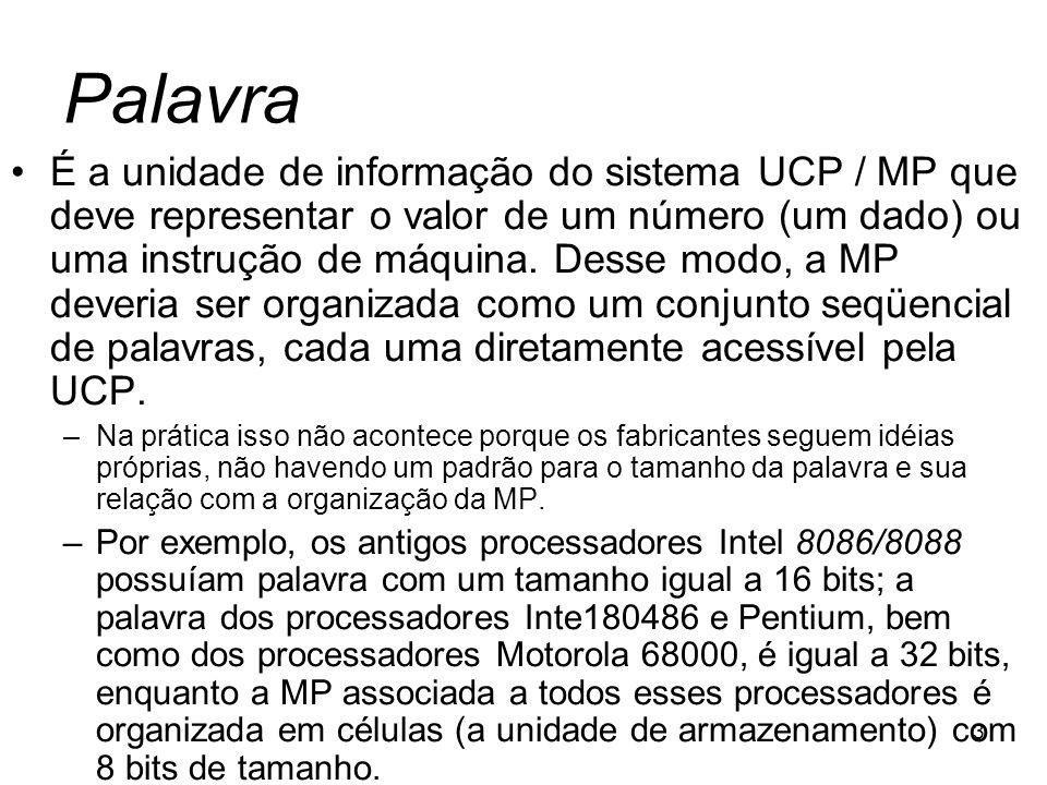 Palavra É a unidade de informação do sistema UCP / MP que deve representar o valor de um número (um dado) ou uma instrução de máquina. Desse modo, a M