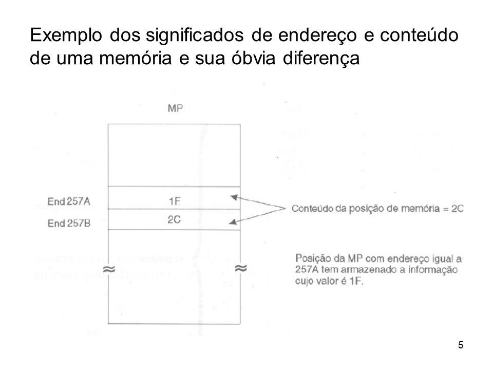 Exemplo dos significados de endereço e conteúdo de uma memória e sua óbvia diferença 5
