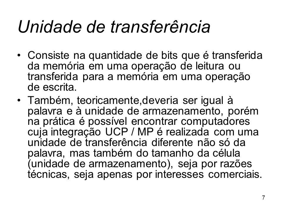 Unidade de transferência Consiste na quantidade de bits que é transferida da memória em uma operação de leitura ou transferida para a memória em uma o
