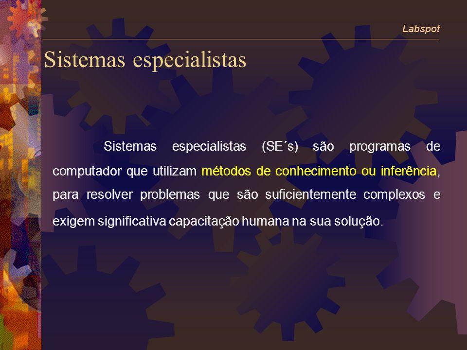 Sistemas especialistas Sistemas especialistas (SE´s) são programas de computador que utilizam métodos de conhecimento ou inferência, para resolver problemas que são suficientemente complexos e exigem significativa capacitação humana na sua solução.