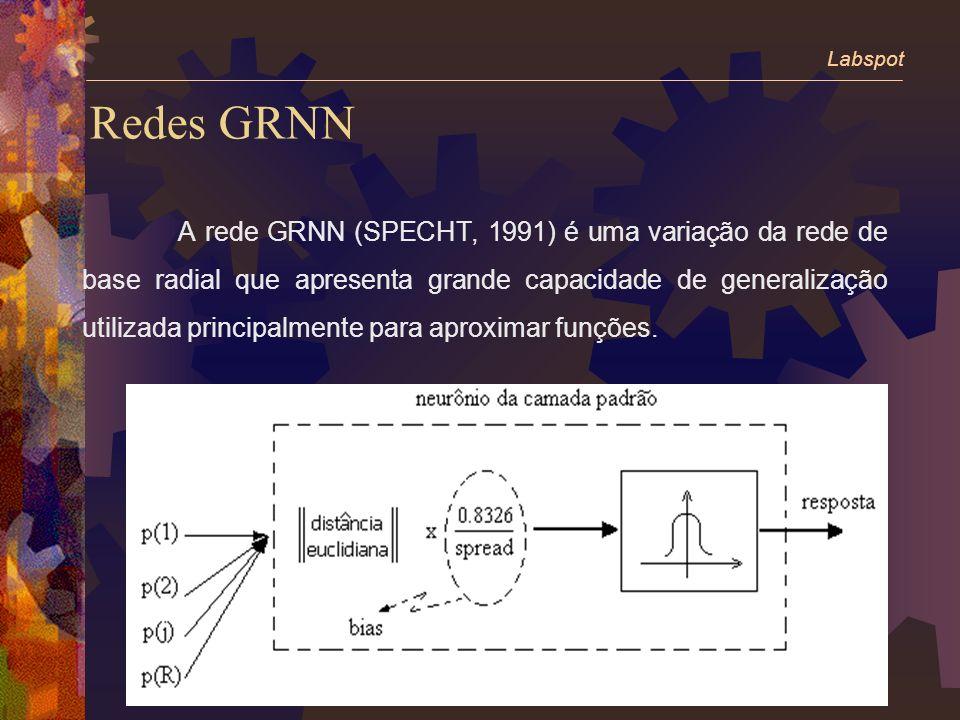 Redes GRNN A rede GRNN (SPECHT, 1991) é uma variação da rede de base radial que apresenta grande capacidade de generalização utilizada principalmente para aproximar funções.
